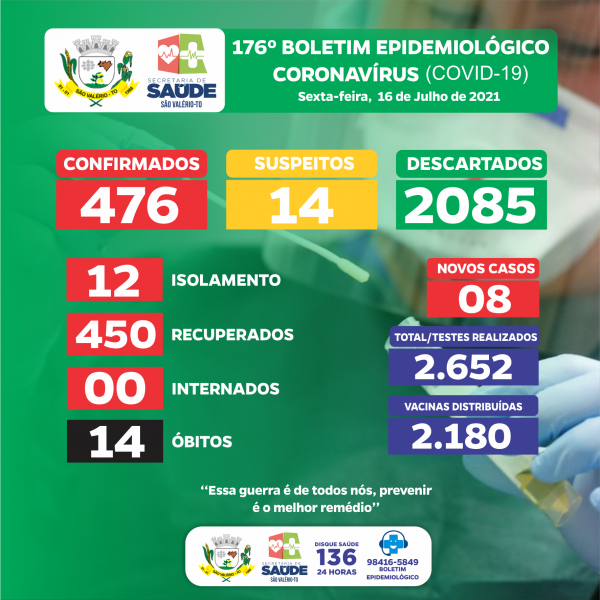 Boletim Epidemiológico Nº 176!