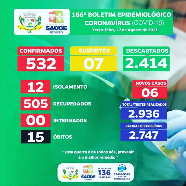 Boletim Epidemiológico Nº 186!