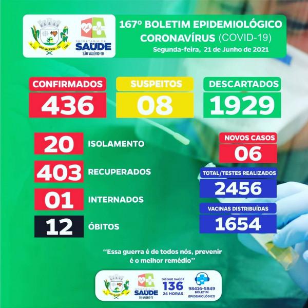 Boletim Epidemiológico Nº 167 Atualizado!