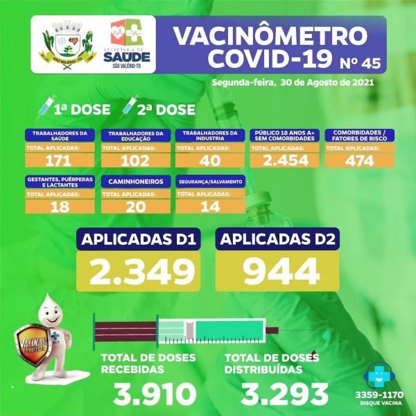 Boletim Vacinômetro Nº 45 Atualizado!