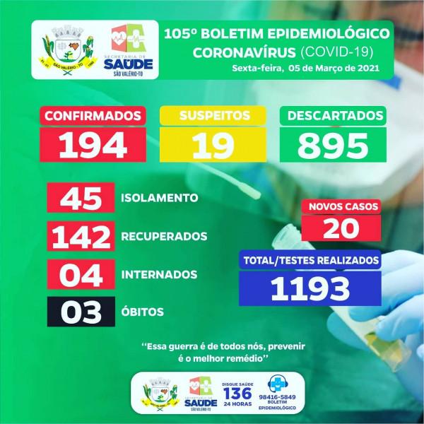 Boletim Epidemiológico Nº 105 Atualizado!