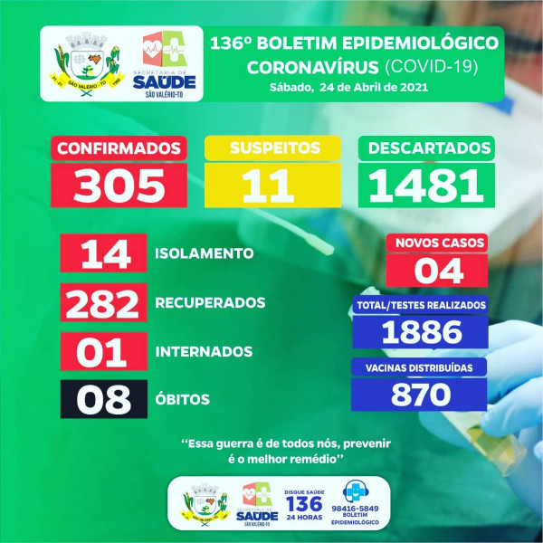 Boletim Epidemiológico Nº 136!