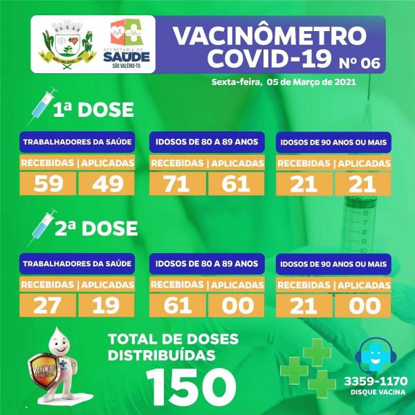 Boletim Vacinômetro Nº 06 Atualizado!