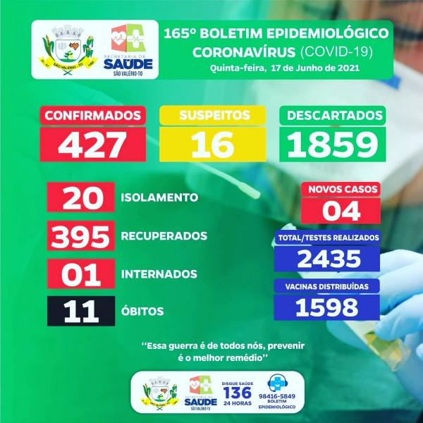 Boletim Epidemiológico Nº 165!
