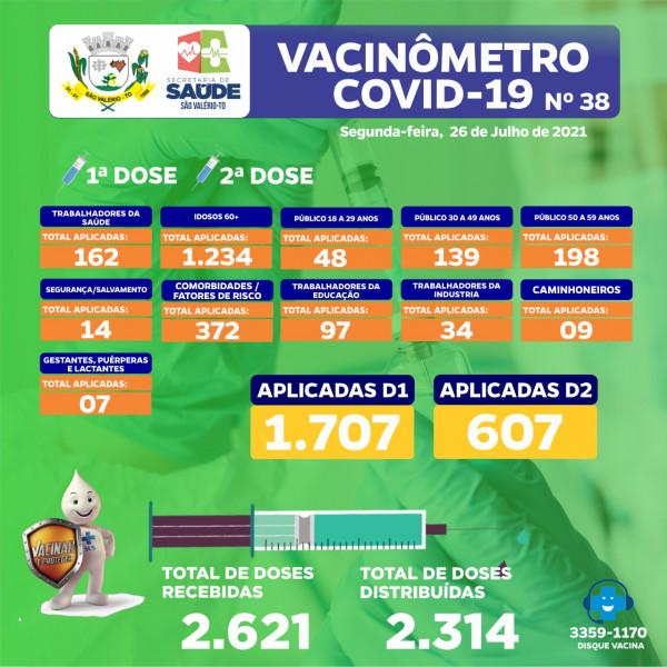 Boletim Vacinômetro Nº 38!