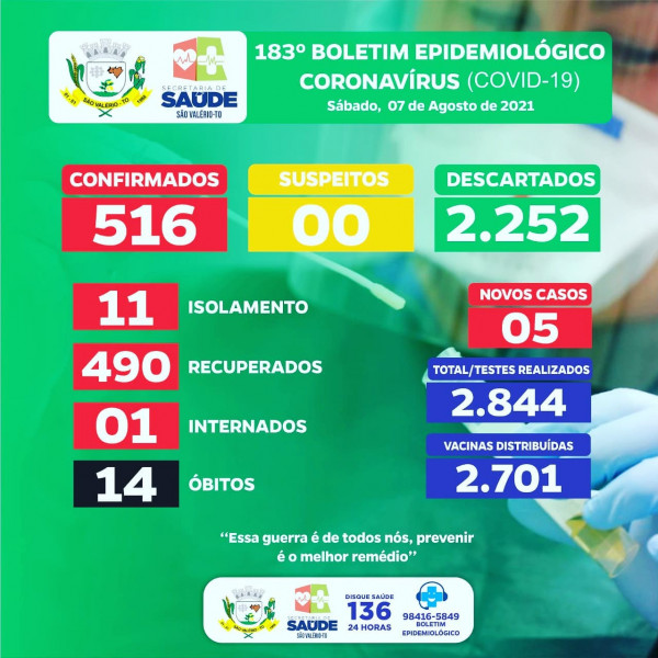 Boletim Epidemiológico Nº 183!
