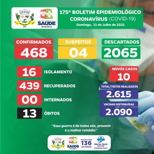 Boletim Epidemiológico Nº 175!