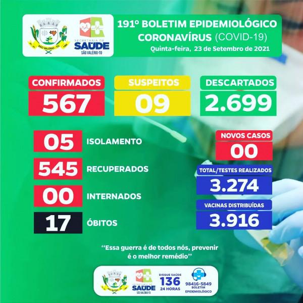 Boletim Epidemiológico Nº 191!