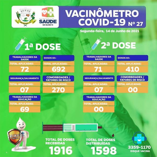 Boletim Vacinômetro Nº 27!