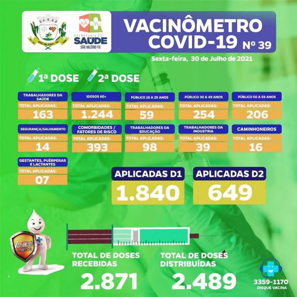 Boletim Vacinômetro Nº 39 Atualizado!