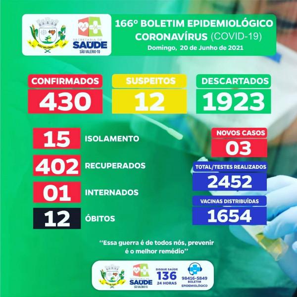 Boletim Epidemiológico Nº 166!