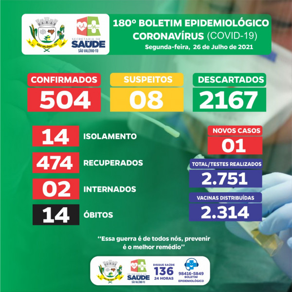 Boletim Epidemiológico Nº 180!