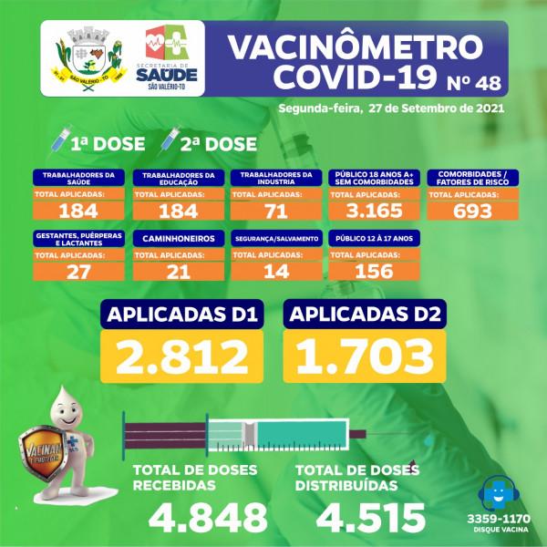 Boletim Vacinômetro Nº 48!