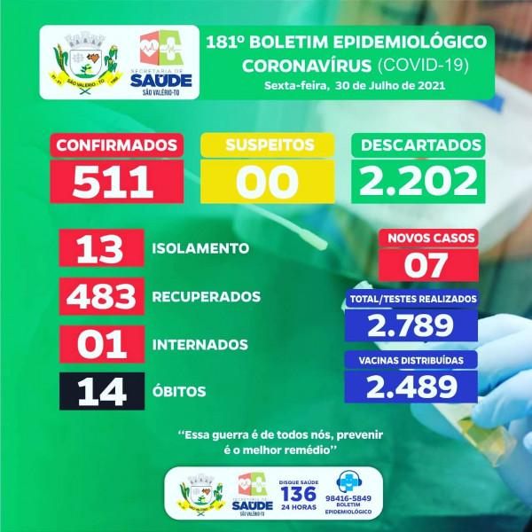 Boletim Epidemiológico Nº 181 Atualizado!