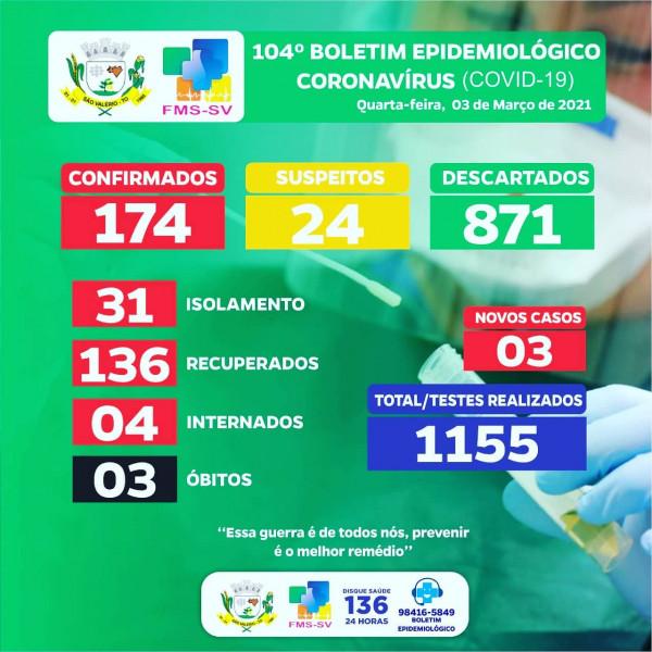 Boletim Epidemiológico Nº 104 Atualizado!