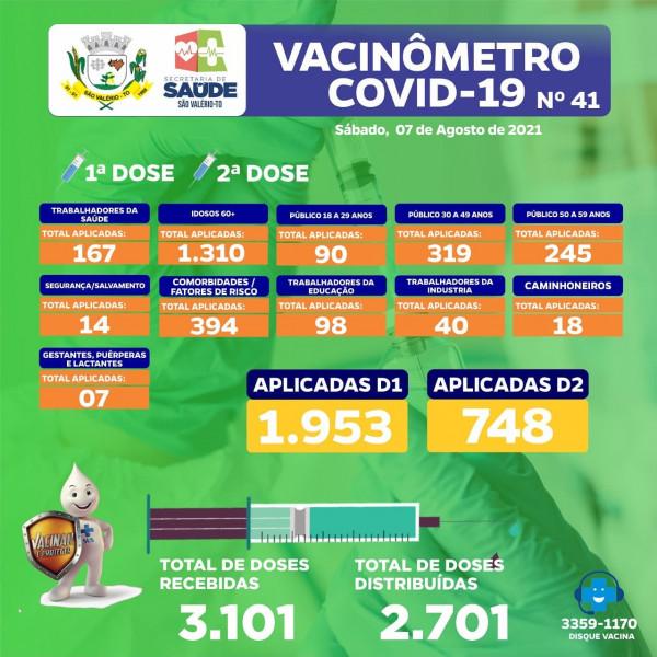 Boletim Vacinômetro Nº 41!